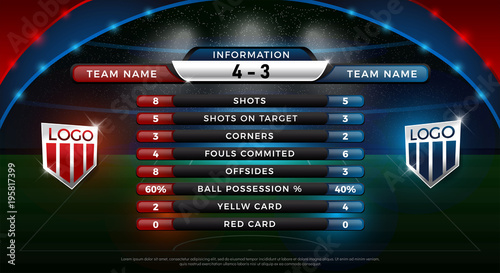 football scoreboard and global stats broadcast graphic soccer template, 2018 soc Wallpaper Mural