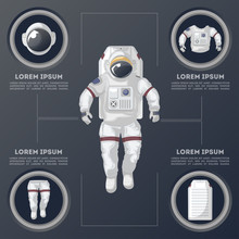 Details Of Modern Space Suit I...