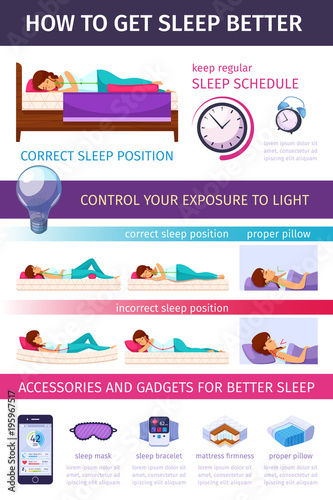 Right Angle Sleeping Infographics Canvas Print