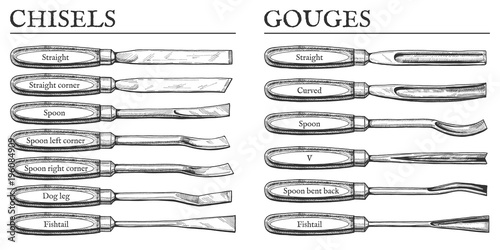 Chisels And Gouges Types Set Buy This Stock Vector And
