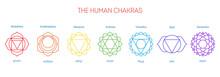 Seven Chakras, Their English A...