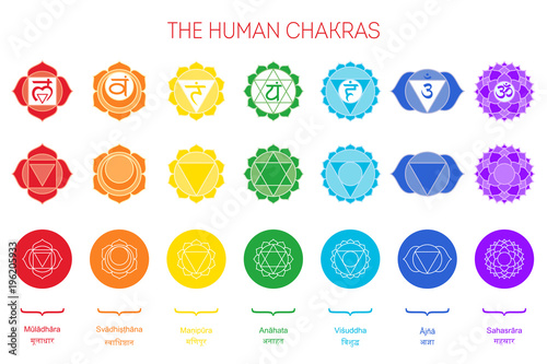 Human chakras set  Color sign, white line symbol with name