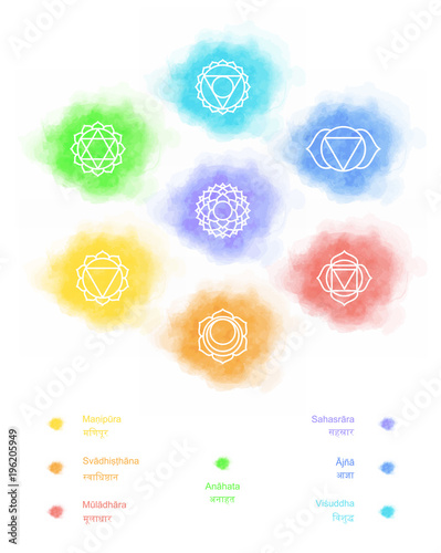 Photo  Chakra line symbol on the watercolor colorful background