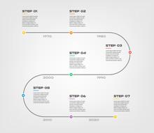 Snake Timeline Steps Infograph...
