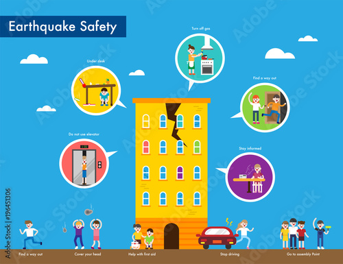 Canvas-taulu earthquake situation information concept vector flat design illustration set