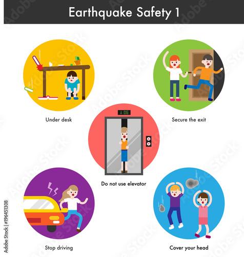 Cuadros en Lienzo earthquake situation information vector flat design illustration set