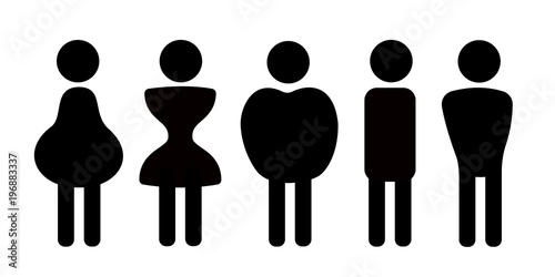 Different body shapes, physique frames and types of figures - pear ...