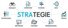 STRATEGIE Vektor Grafik Icons ...