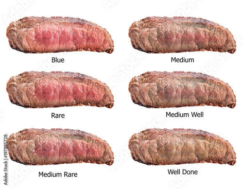 Poster de jardin Steakhouse Raw steaks frying degrees: rare, blue, medium, medium rare, medium well, well done