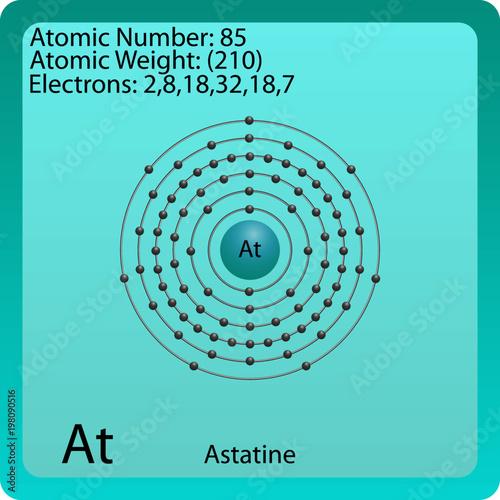 Astatine Atom Canvas Print