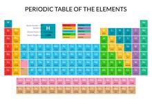 Cartoon Periodic Table Color C...
