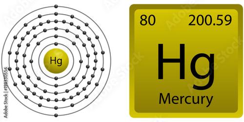 Fotografie, Obraz  Mercury Atom Shell