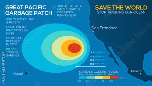 Global environmental problems infographics Wallpaper Mural