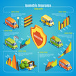 Isometric Car Insurance Infographic Concept