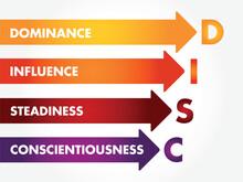 DISC (Dominance, Influence, St...