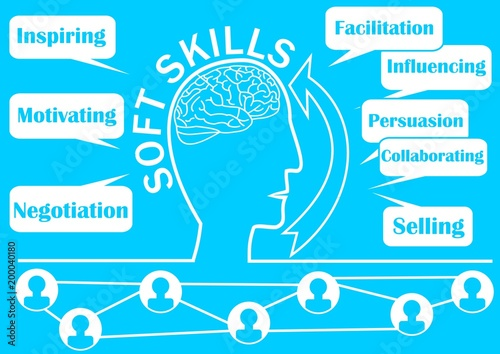 Soft skills presentation template with human head outline silhouette ...