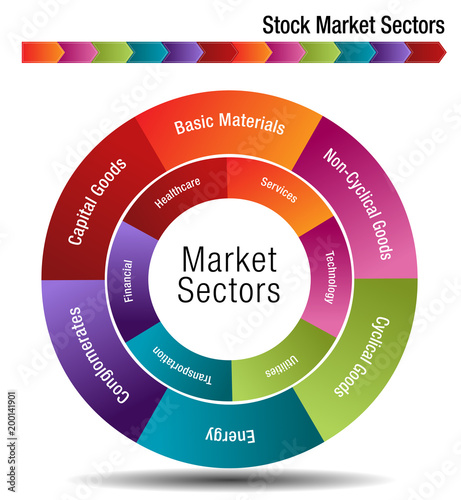 Stock Market Sectors Chart Fototapet