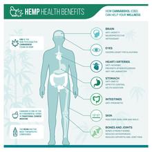 Medicinal Hemp Health Benefits