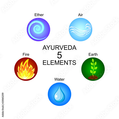 Ayurveda Five Elements Ether Air Earth Fire Water Ayurvedic