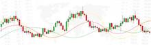 Stock Market Candlestick Chart...