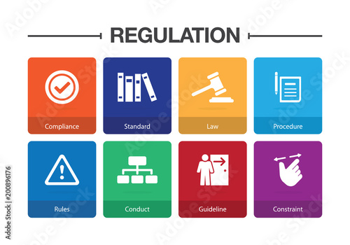 Regulation Infographic Icon Set Tablou Canvas