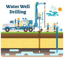 Water Well Drilling Vector Ill...