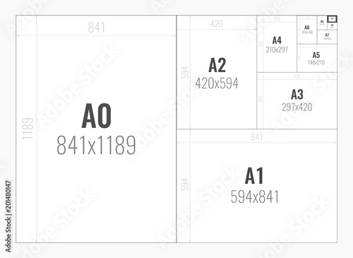 Photo paper size of format series A from A0 to A10