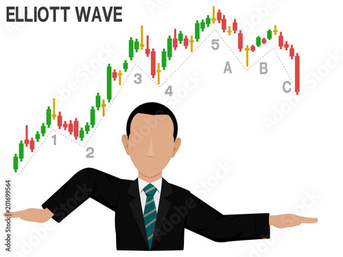 Photo  An investor is presenting Elliott wave.