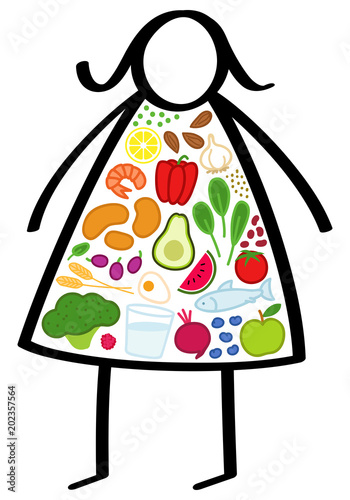 ernährung zum abnehmen frau