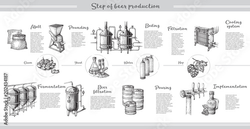 Photographie Vector beer infographics with illustrations of brewery process