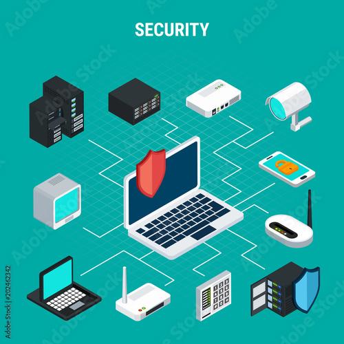 Photo  Security Isometric Flowchart