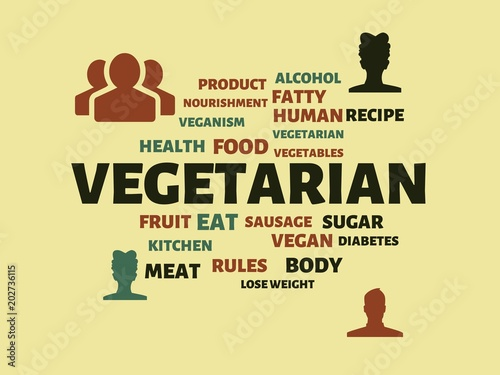 vegetarian image with words associated with the topic nutrition