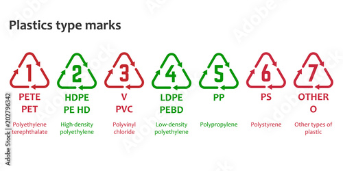 Fotografía  Plastics type marks