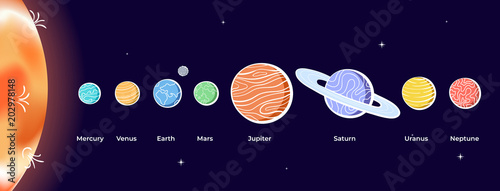 Fotografia, Obraz Vector illustration of solar system