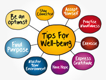 Tips For Wellbeing Mind Map Fl...