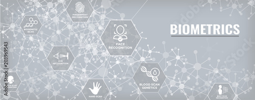 Photo Biometric Scanning Web Banner - DNA, fingerprint, voice scan, tattoo barcode, et