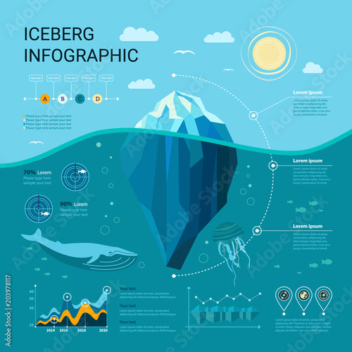 Montage in der Fensternische Pole Iceberg Infographics