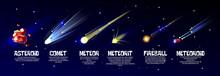 Vector Cartoon Outer Space Obj...
