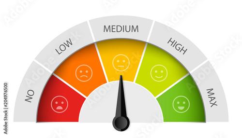 Fotografie, Obraz  Creative vector illustration of rating customer satisfaction meter