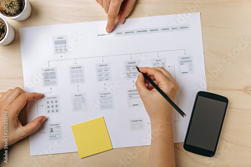 Website planning. Web designers working on website sitemap. Flat lay