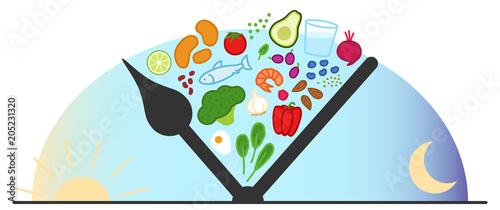 Intervallfasten, Fasten, Abnehmen, gesundes Essen zu bestimmten Zeiten Canvas Print