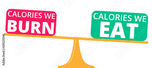 Balance, Scales, weighing, Calories we burn, calories we eat, conceptional graph Wallpaper Mural