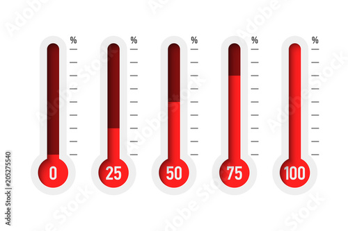 Set of thermometers in percentage with different levels Fotobehang