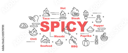 Slika na platnu spicy food vector banner