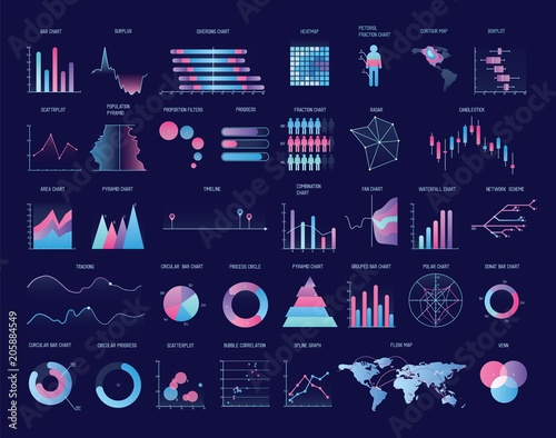 Photographie Collection of colorful charts, diagrams, graphs, plots of various types