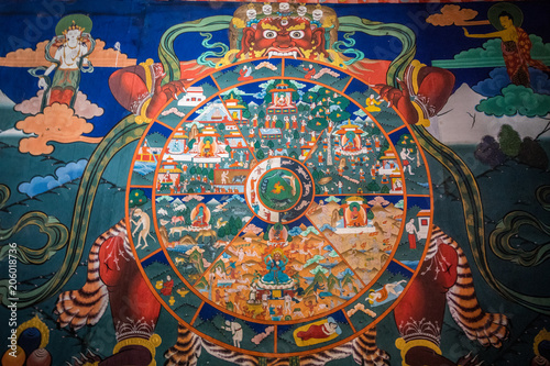 Canvas-taulu The Wheel of Life in Buddhism