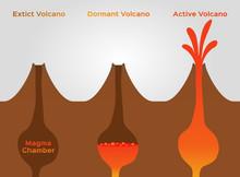 Volcano Stage Infographic / Ex...