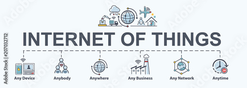 Internet of things (IOT) banner Canvas Print