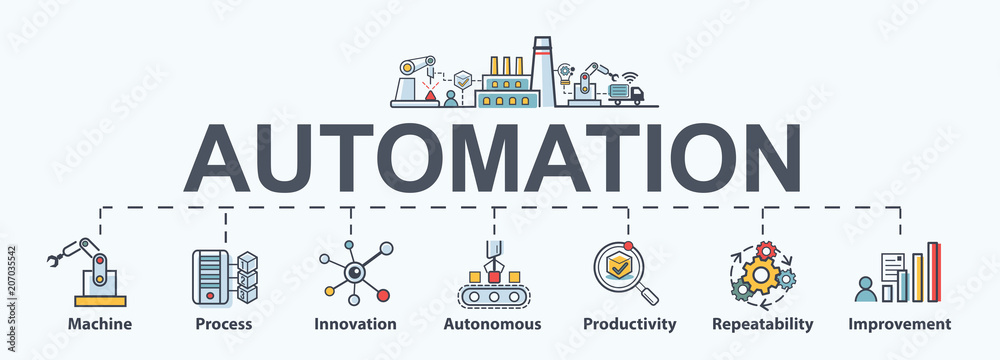 Fototapeta Automation Banner with icons, autonomous, innovation, improvement, industry, productivity, repeatability systems in business processes.