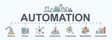 Automation Banner With Icons, ...